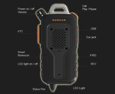 Начинающий бренд R2GEAR представил многофункциональное устройство MK3 для любителей походов